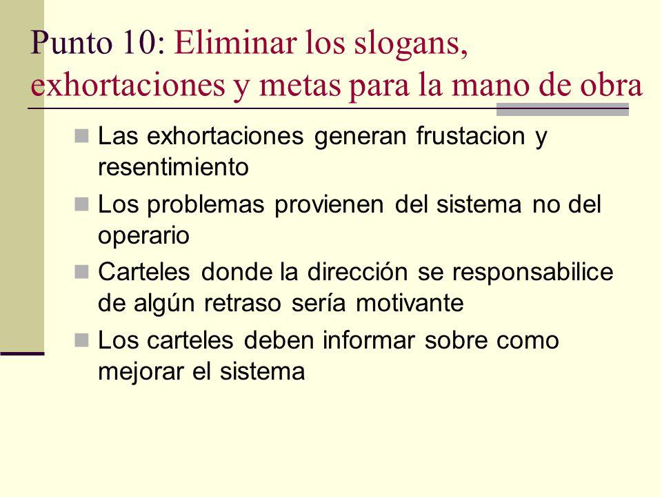 Punto 10: Eliminar los slogans, exhortaciones y metas para la mano de obra
