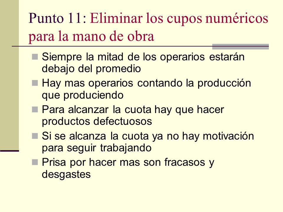 Punto 11: Eliminar los cupos numéricos para la mano de obra