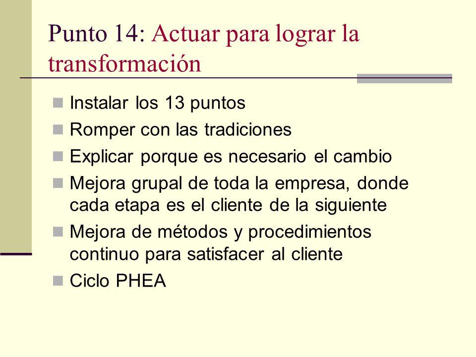 Punto 14: Actuar para lograr la transformación