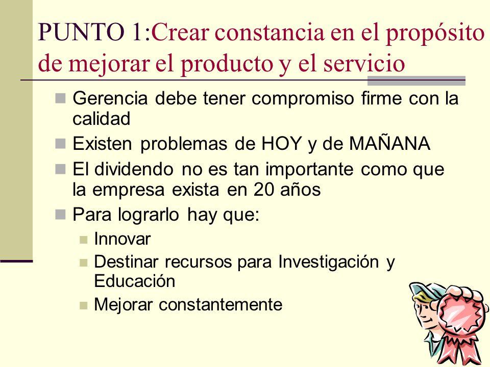 PUNTO 1:Crear constancia en el propósito de mejorar el producto y el servicio