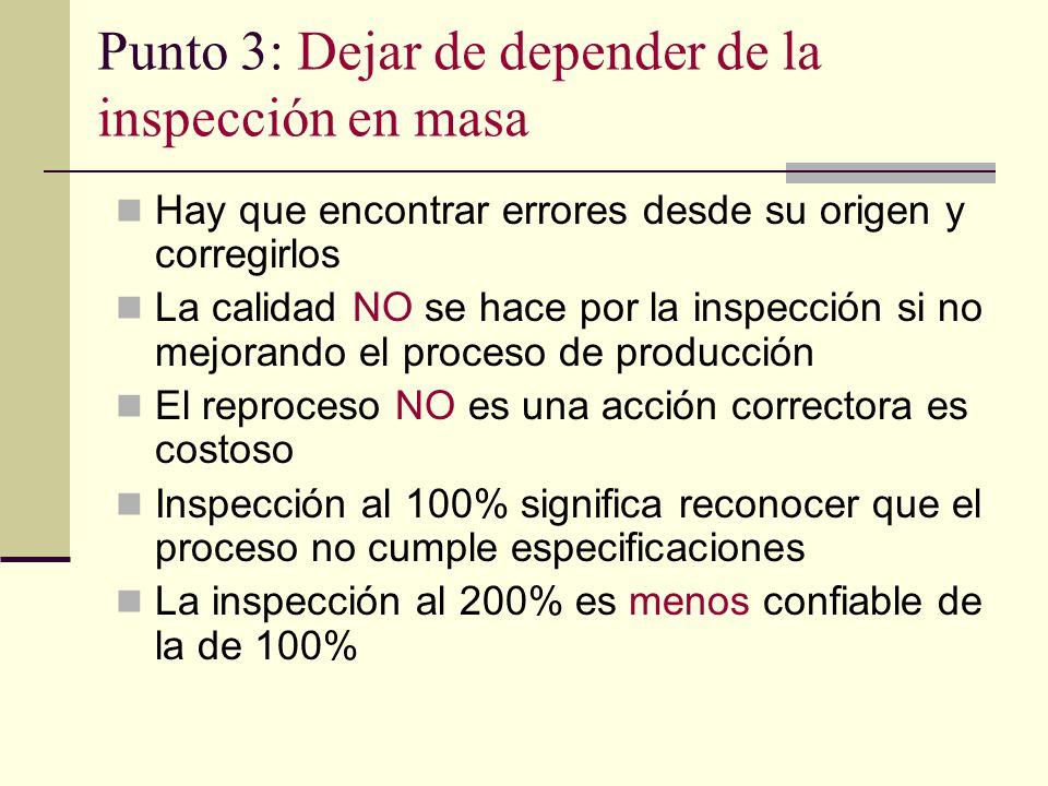 Punto 3: Dejar de depender de la inspección en masa