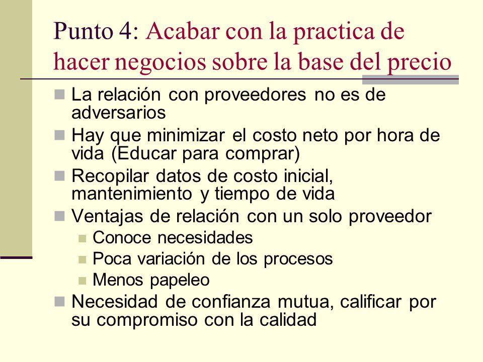 Punto 4: Acabar con la practica de hacer negocios sobre la base del precio