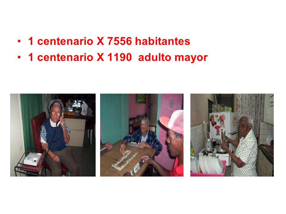 1 centenario X 7556 habitantes