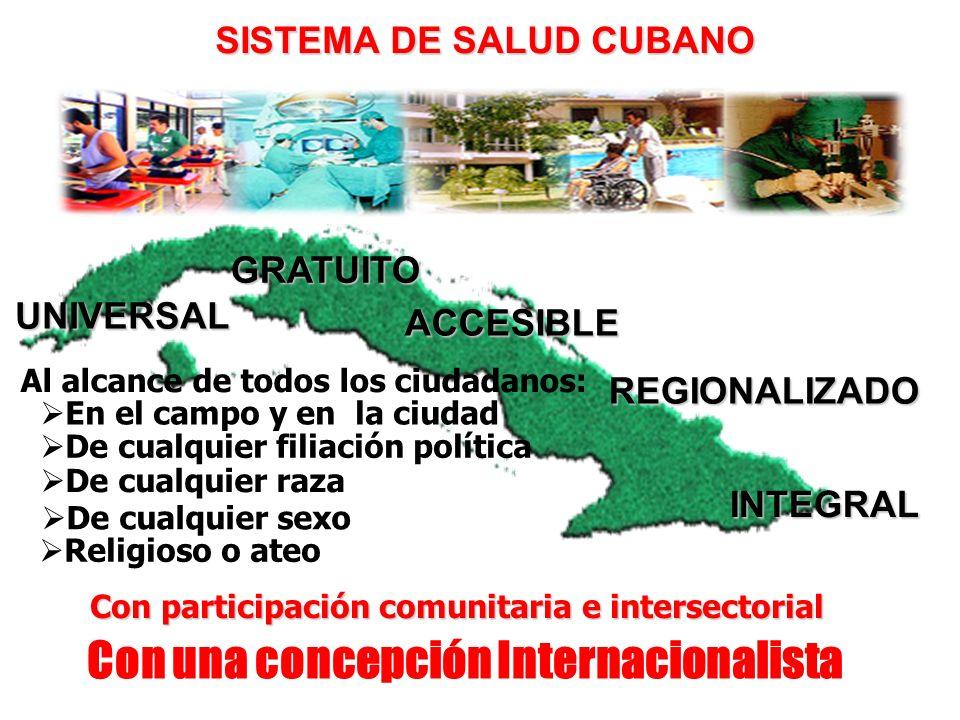 SISTEMA DE SALUD CUBANO