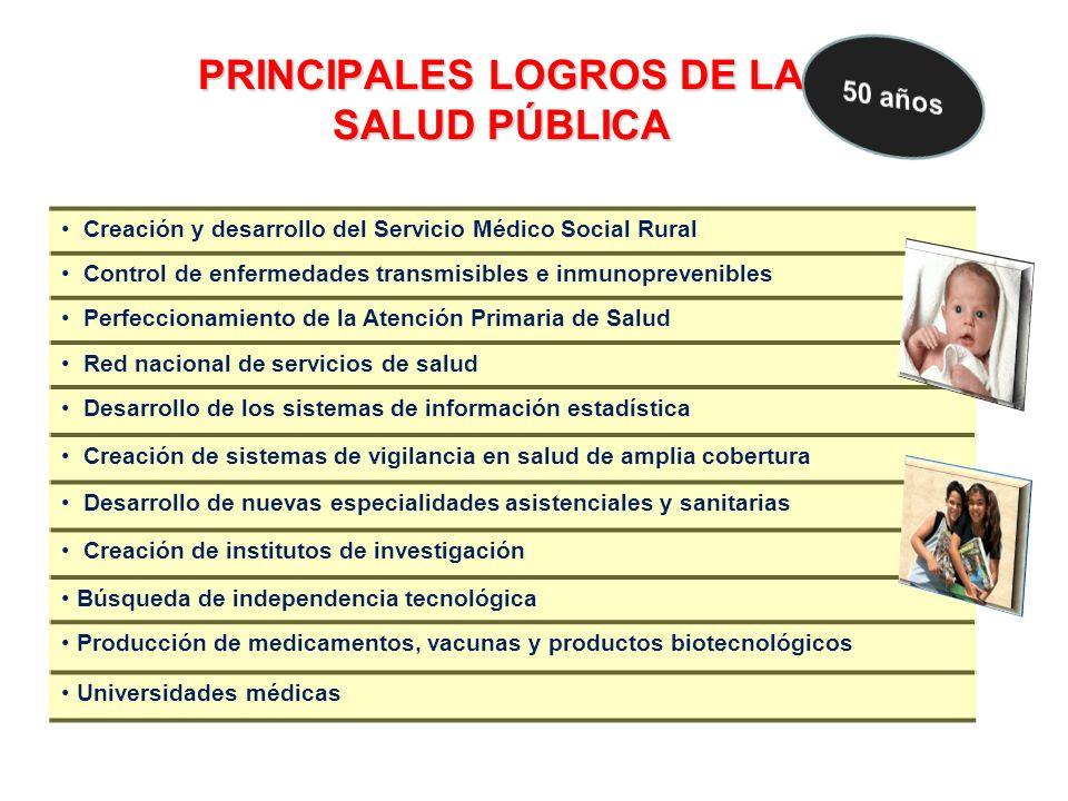 PRINCIPALES LOGROS DE LA SALUD PÚBLICA