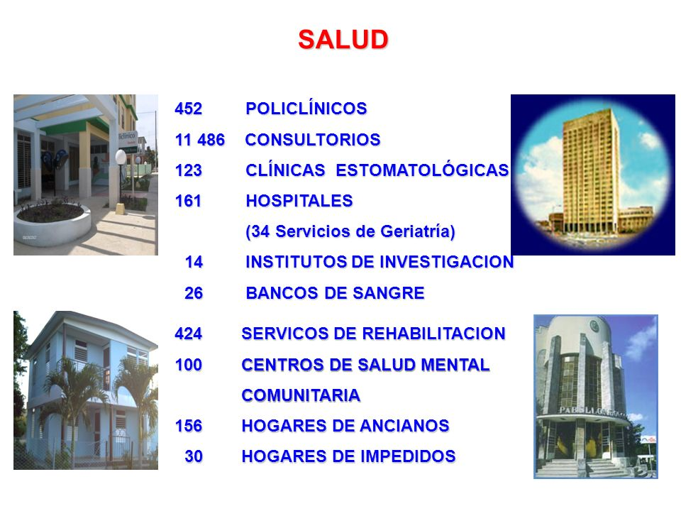 SALUD 452 POLICLÍNICOS 11 486 CONSULTORIOS