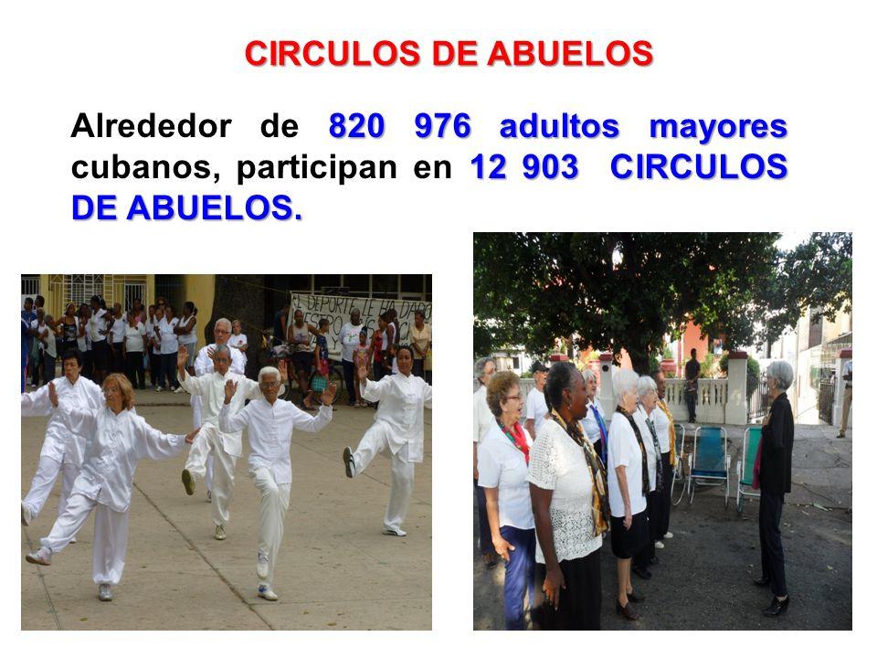 CIRCULOS DE ABUELOS Alrededor de 820 976 adultos mayores cubanos, participan en 12 903 CIRCULOS DE ABUELOS.