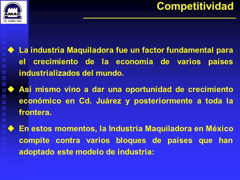 Competitividad La industria Maquiladora fue un factor fundamental para el crecimiento de la economía de varios países industrializados del mundo.