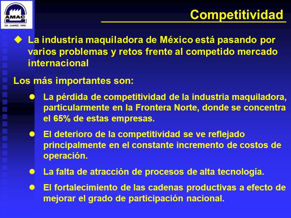 Competitividad La industria maquiladora de México está pasando por varios problemas y retos frente al competido mercado internacional.