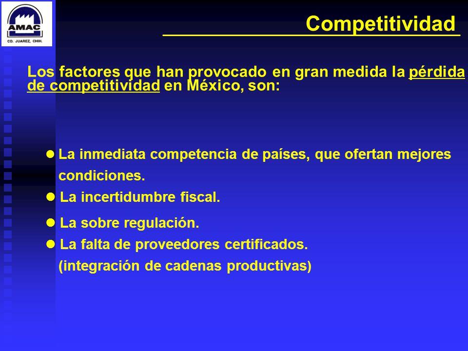 Competitividad Los factores que han provocado en gran medida la pérdida de competitividad en México, son: