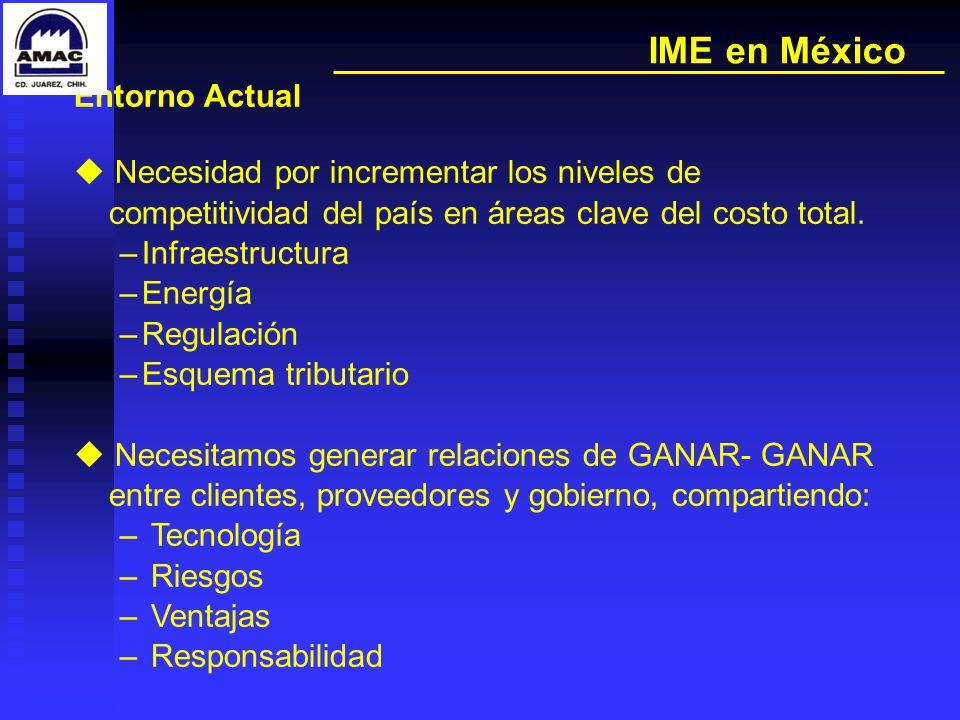 IME en México Entorno Actual Necesidad por incrementar los niveles de