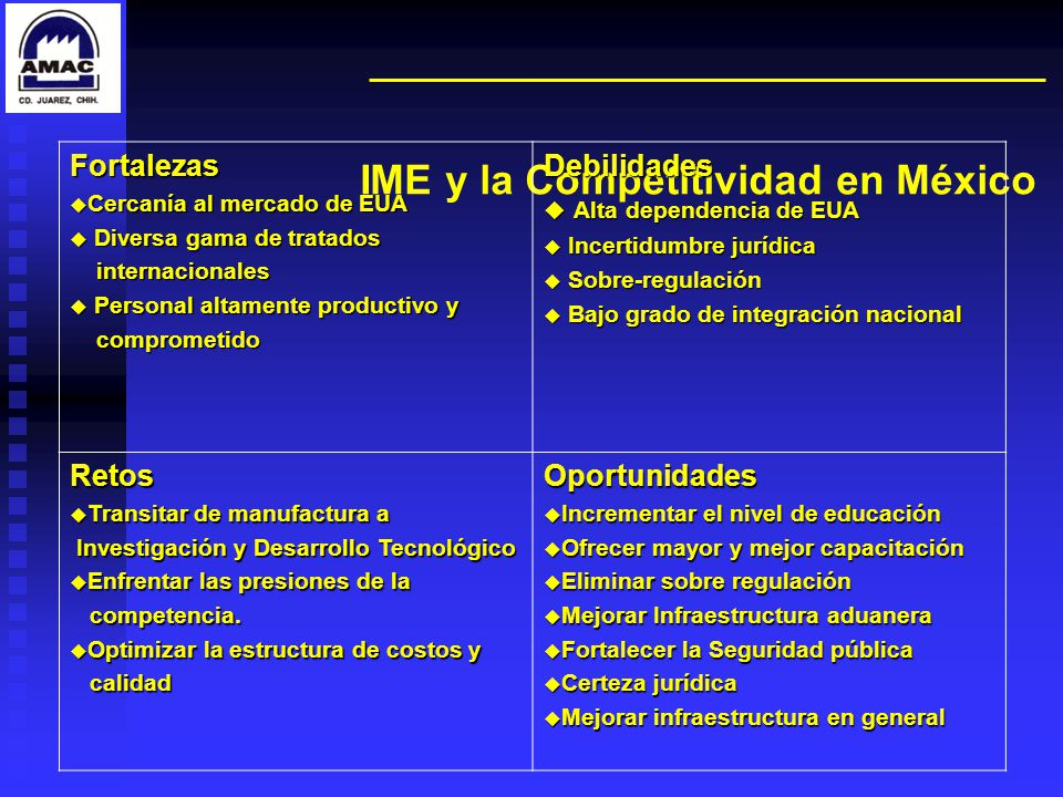 IME y la Competitividad en México