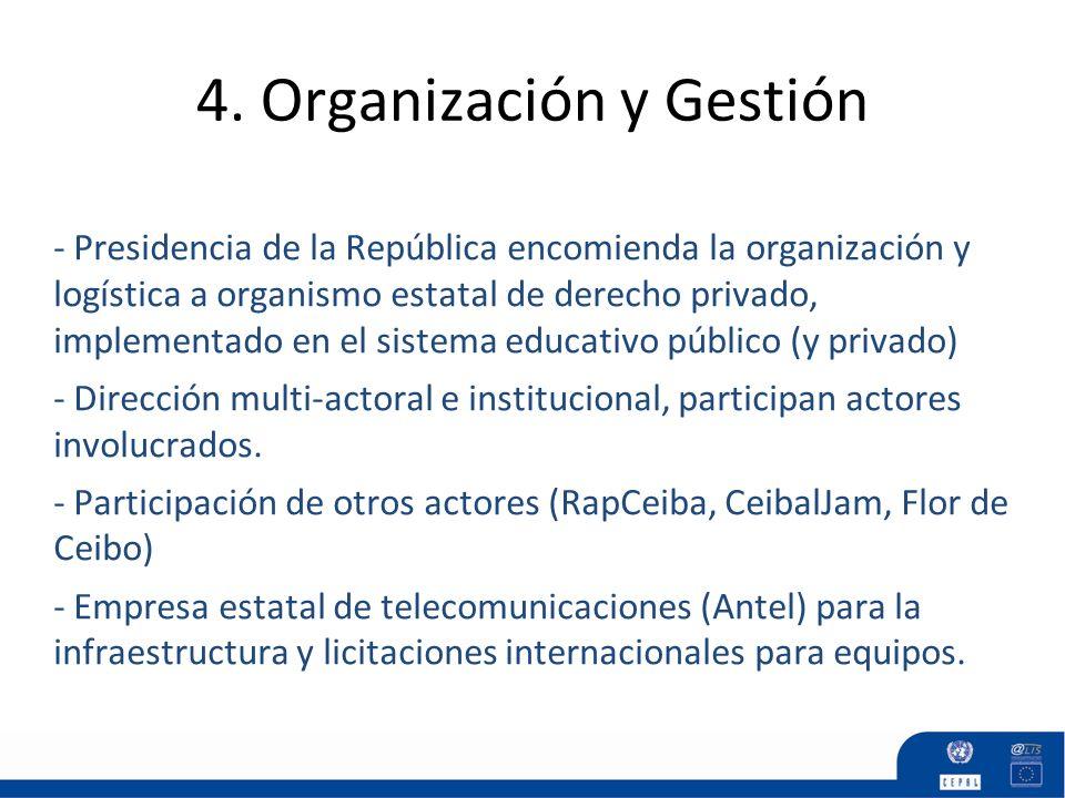 4. Organización y Gestión