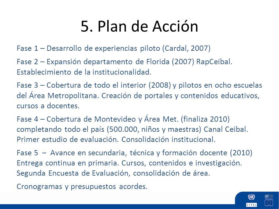 5. Plan de Acción Fase 1 – Desarrollo de experiencias piloto (Cardal, 2007)