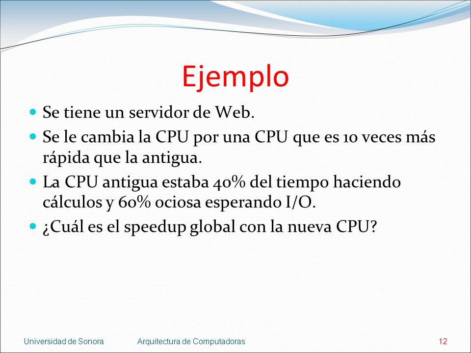Ejemplo Se tiene un servidor de Web.