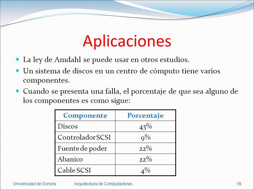 Aplicaciones La ley de Amdahl se puede usar en otros estudios.