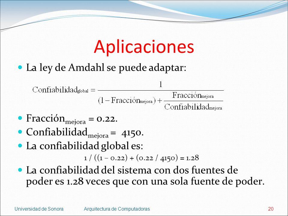 Aplicaciones La ley de Amdahl se puede adaptar: Fracciónmejora = 0.22.