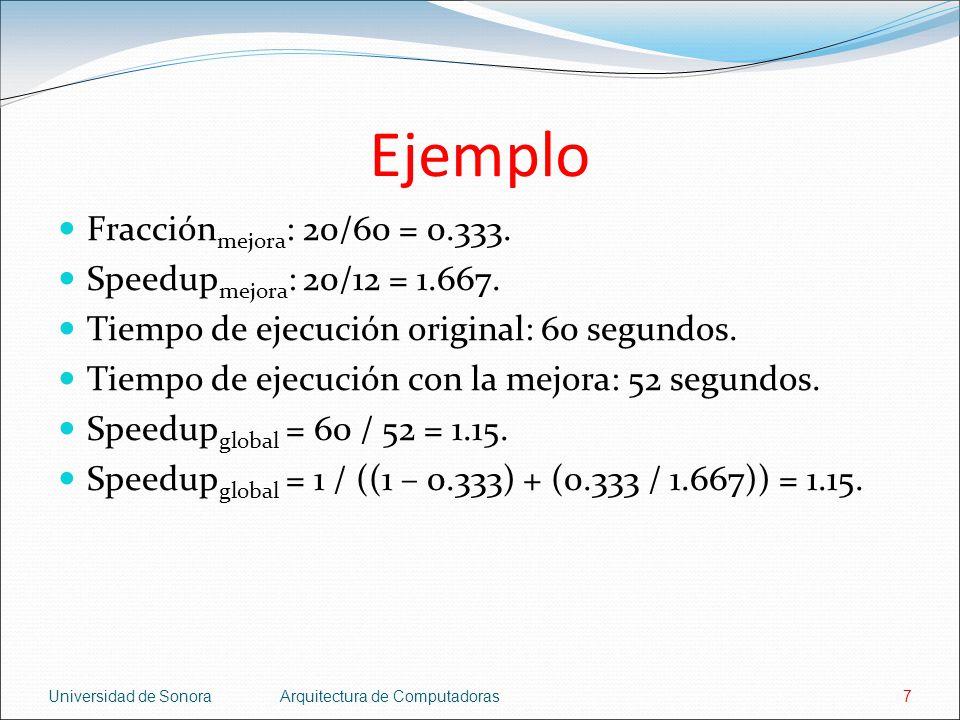Ejemplo Fracciónmejora: 20/60 = 0.333. Speedupmejora: 20/12 = 1.667.