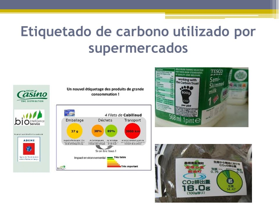 Etiquetado de carbono utilizado por supermercados
