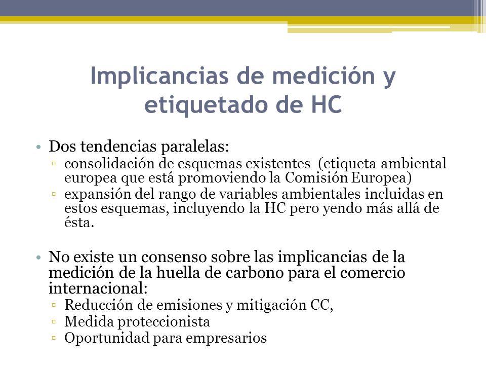 Implicancias de medición y etiquetado de HC