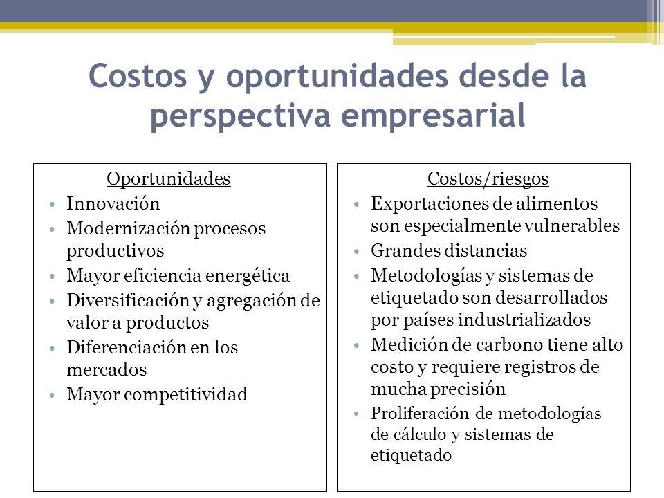 Costos y oportunidades desde la perspectiva empresarial