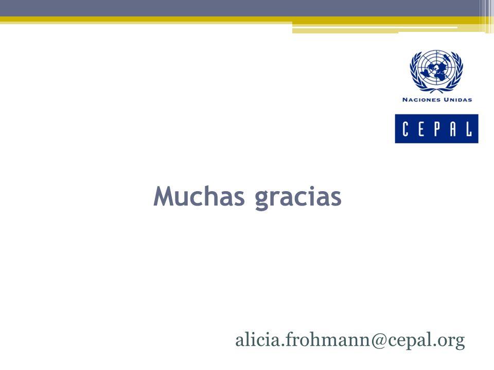 Muchas gracias alicia.frohmann@cepal.org