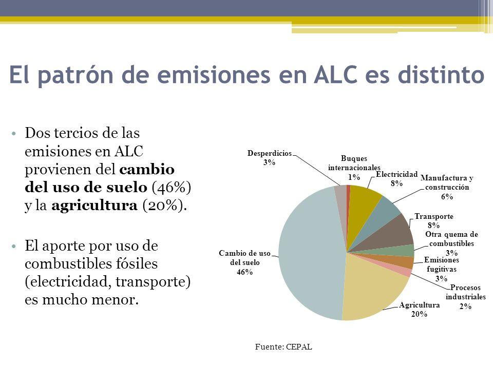 El patrón de emisiones en ALC es distinto