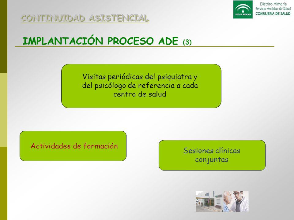 IMPLANTACIÓN PROCESO ADE (3)