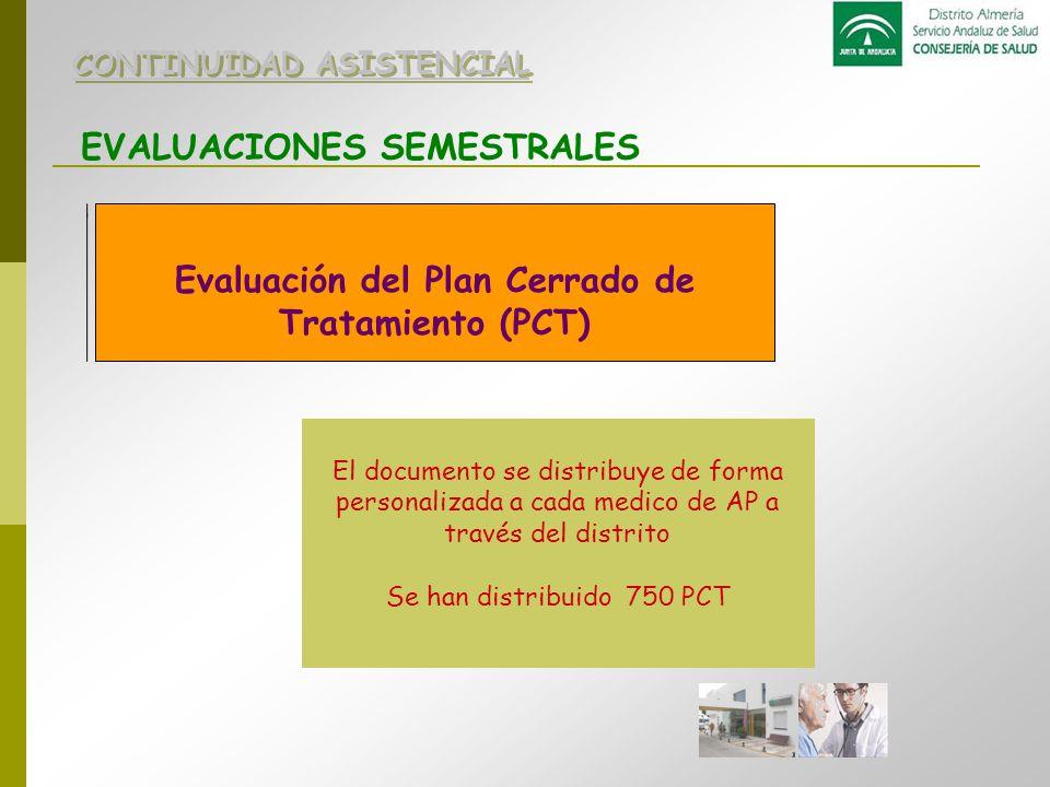 Evaluación del Plan Cerrado de Tratamiento (PCT)