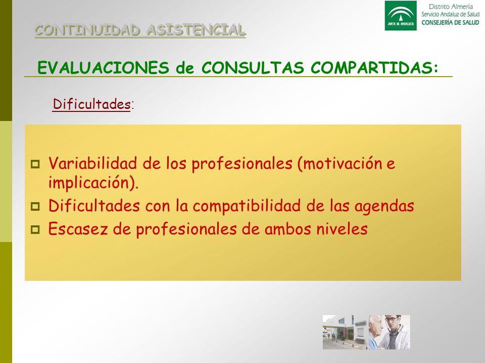EVALUACIONES de CONSULTAS COMPARTIDAS: