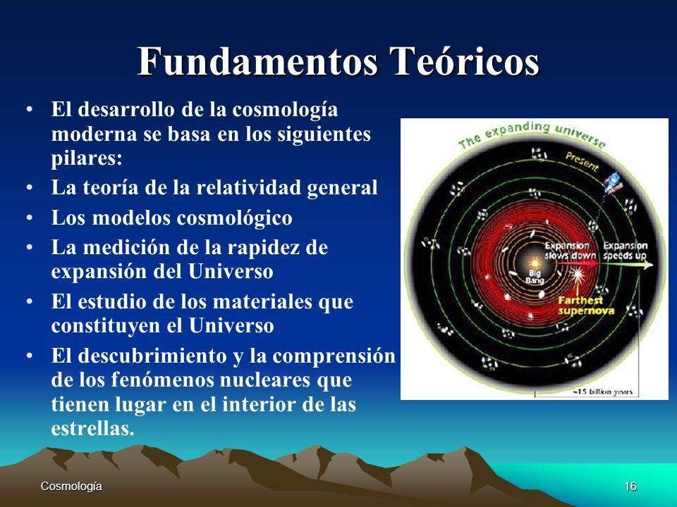 Fundamentos Teóricos El desarrollo de la cosmología moderna se basa en los siguientes pilares: La teoría de la relatividad general.