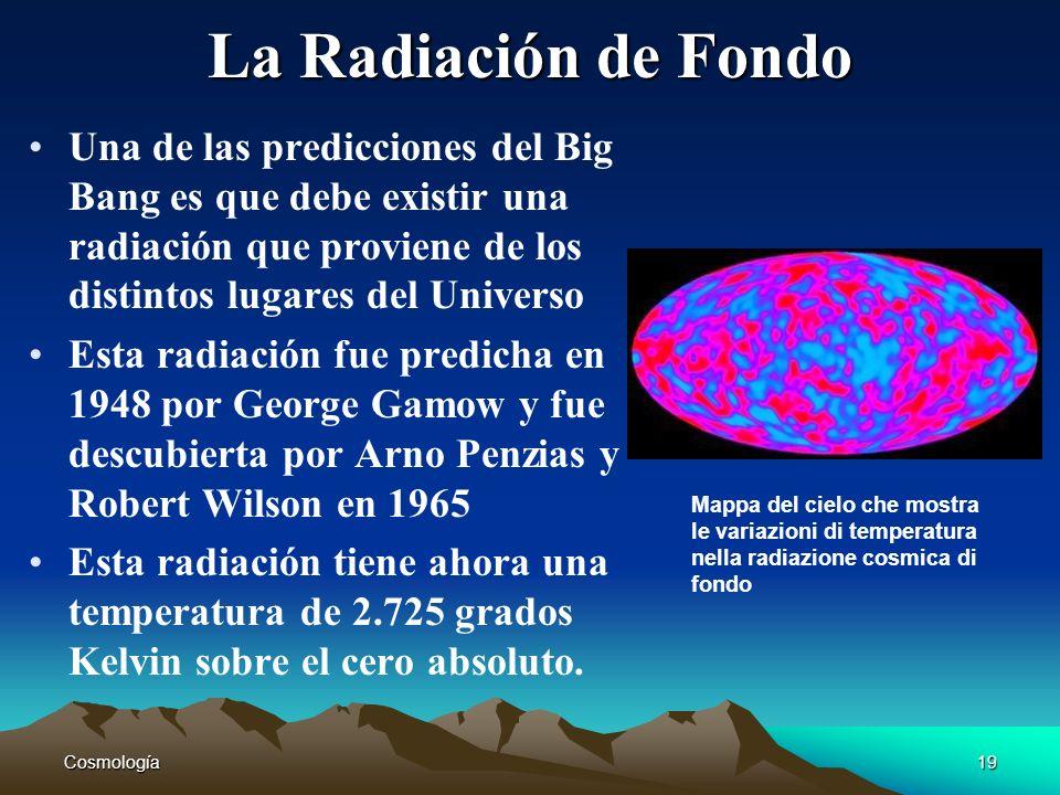 La Radiación de Fondo Una de las predicciones del Big Bang es que debe existir una radiación que proviene de los distintos lugares del Universo.