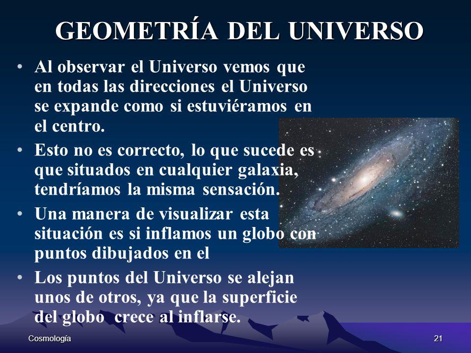 GEOMETRÍA DEL UNIVERSO