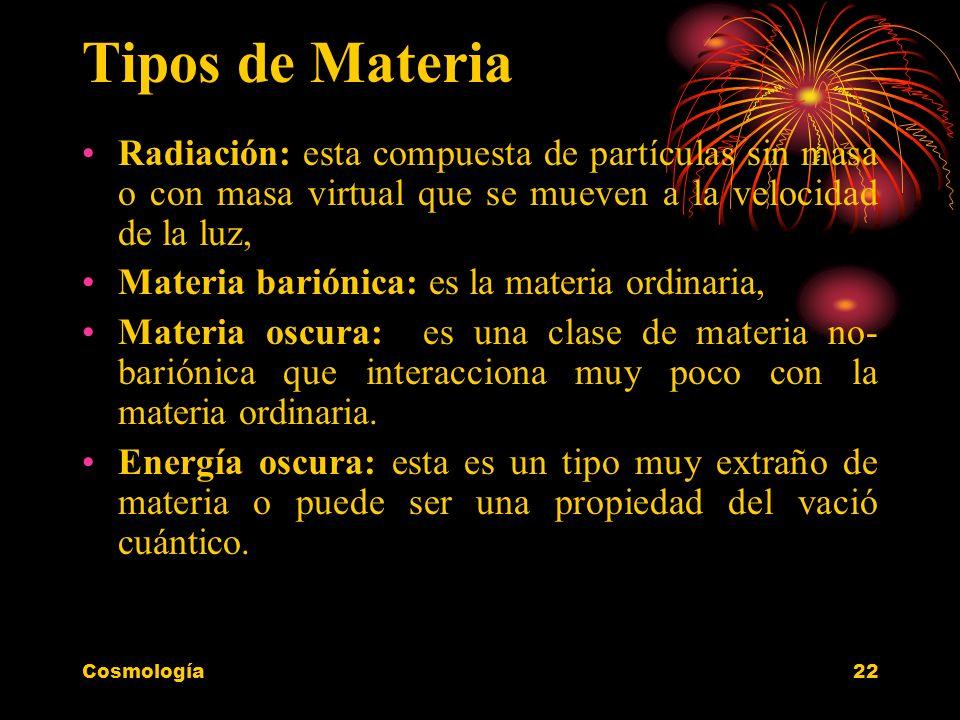 Tipos de Materia Radiación: esta compuesta de partículas sin masa o con masa virtual que se mueven a la velocidad de la luz,
