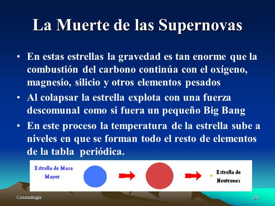 La Muerte de las Supernovas