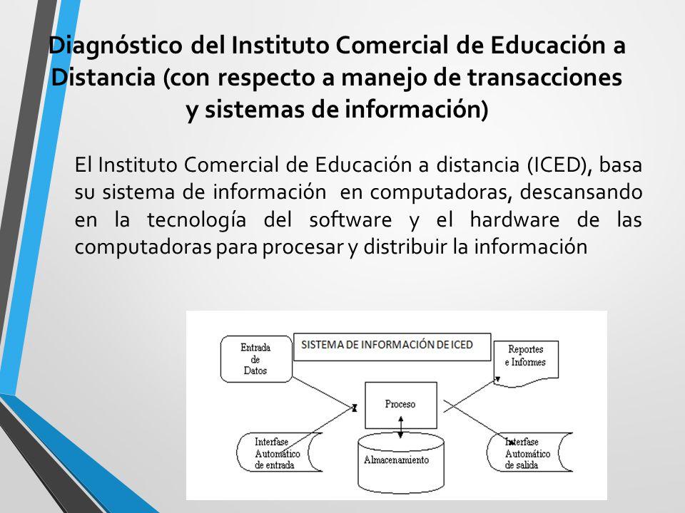 Diagnóstico del Instituto Comercial de Educación a Distancia (con respecto a manejo de transacciones y sistemas de información)