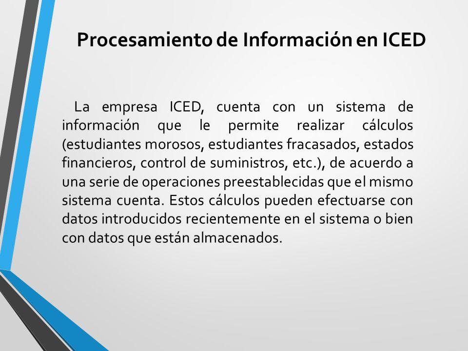 Procesamiento de Información en ICED