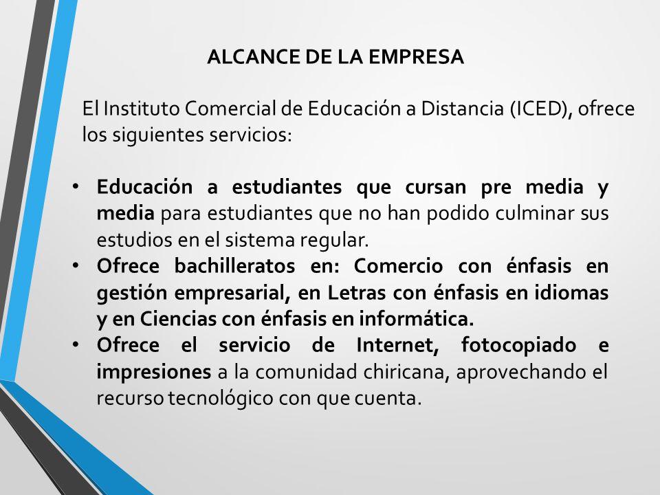 ALCANCE DE LA EMPRESA El Instituto Comercial de Educación a Distancia (ICED), ofrece los siguientes servicios: