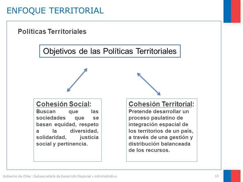 Objetivos de las Políticas Territoriales