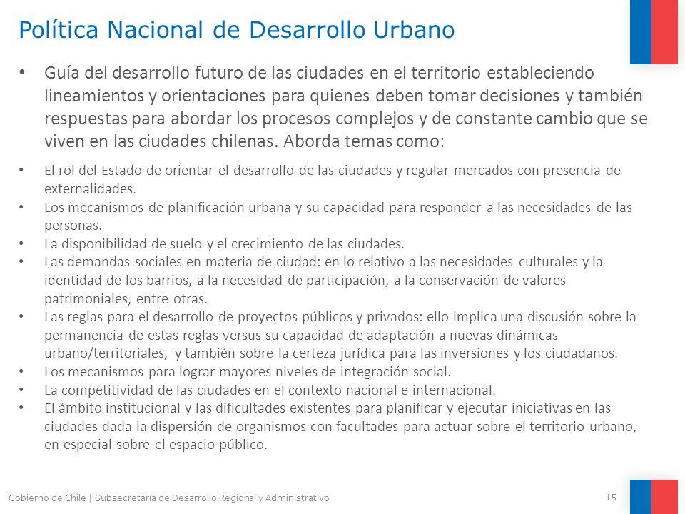 Política Nacional de Desarrollo Urbano