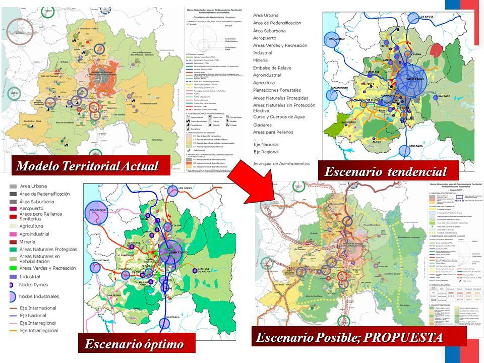 Modelo Territorial Actual Escenario tendencial