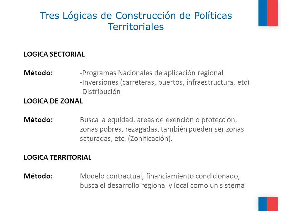 Tres Lógicas de Construcción de Políticas Territoriales