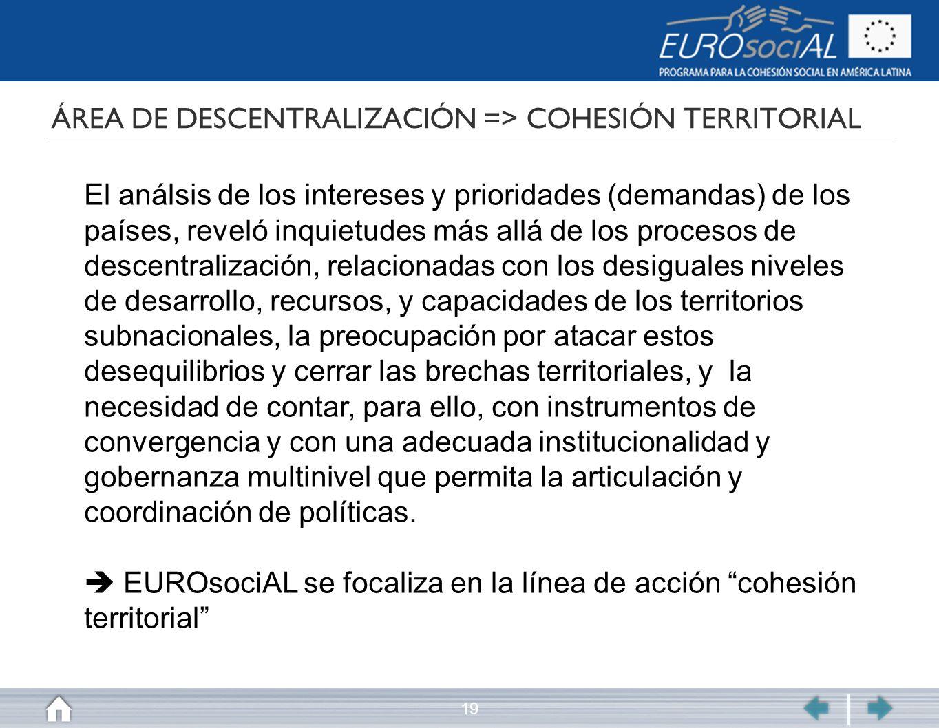 ÁREA DE DESCENTRALIZACIÓN => COHESIÓN TERRITORIAL