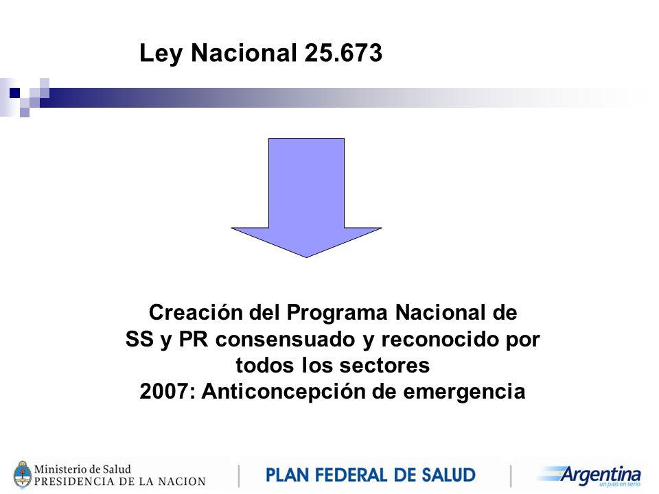 2007: Anticoncepción de emergencia