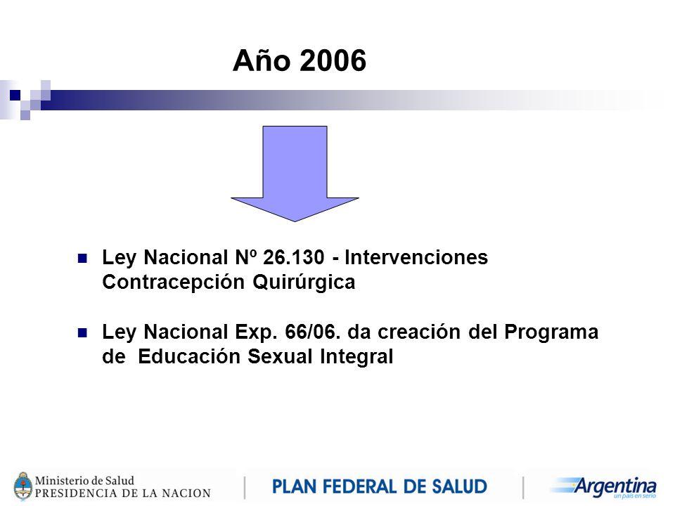 Año 2006 Ley Nacional Nº 26.130 - Intervenciones Contracepción Quirúrgica.