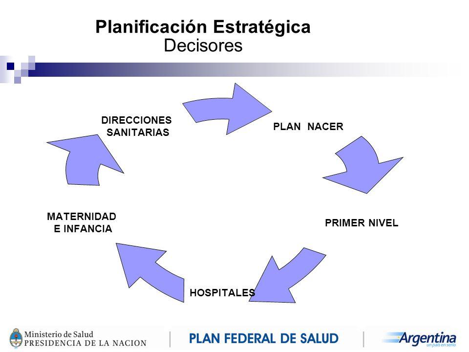 Planificación Estratégica Decisores