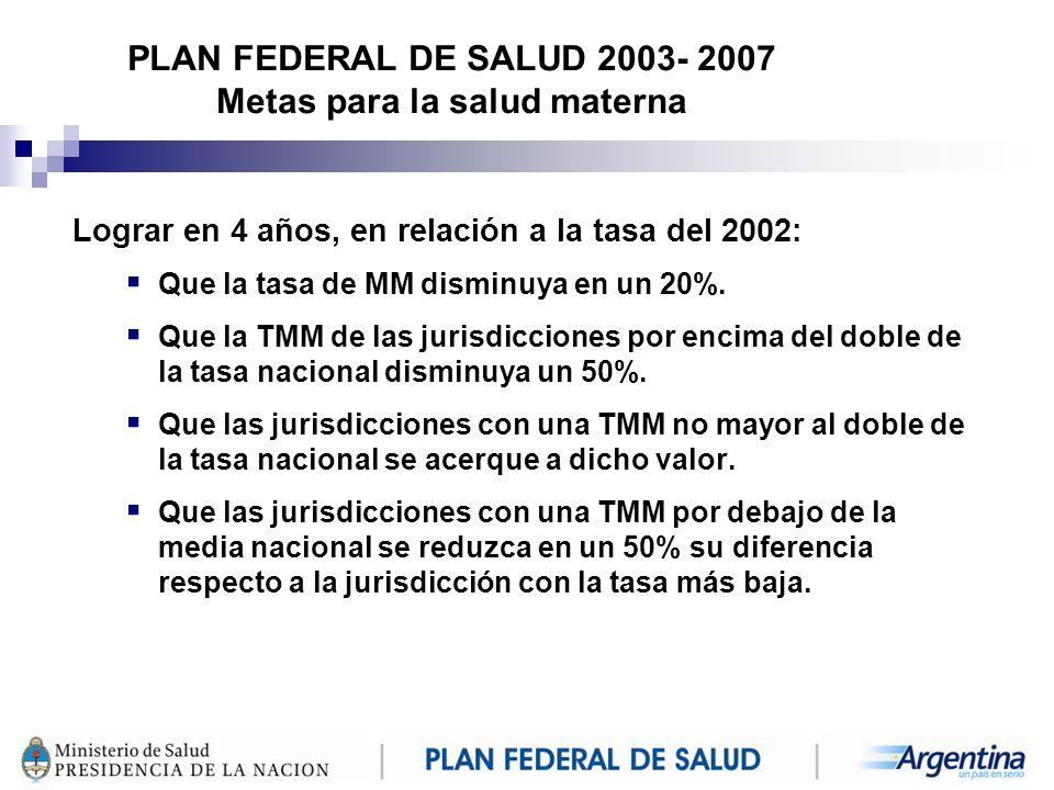 PLAN FEDERAL DE SALUD 2003- 2007 Metas para la salud materna