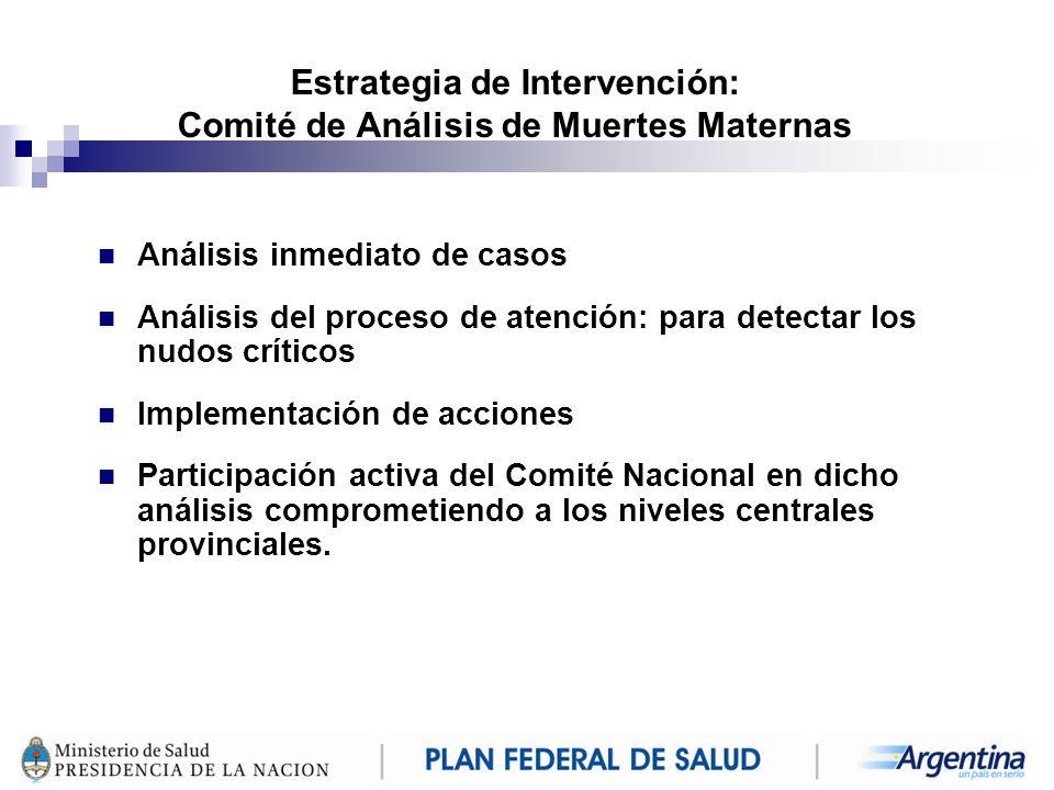 Estrategia de Intervención: Comité de Análisis de Muertes Maternas