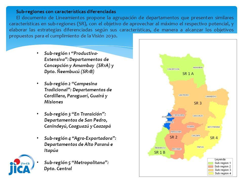 Sub-regiones con características diferenciadas