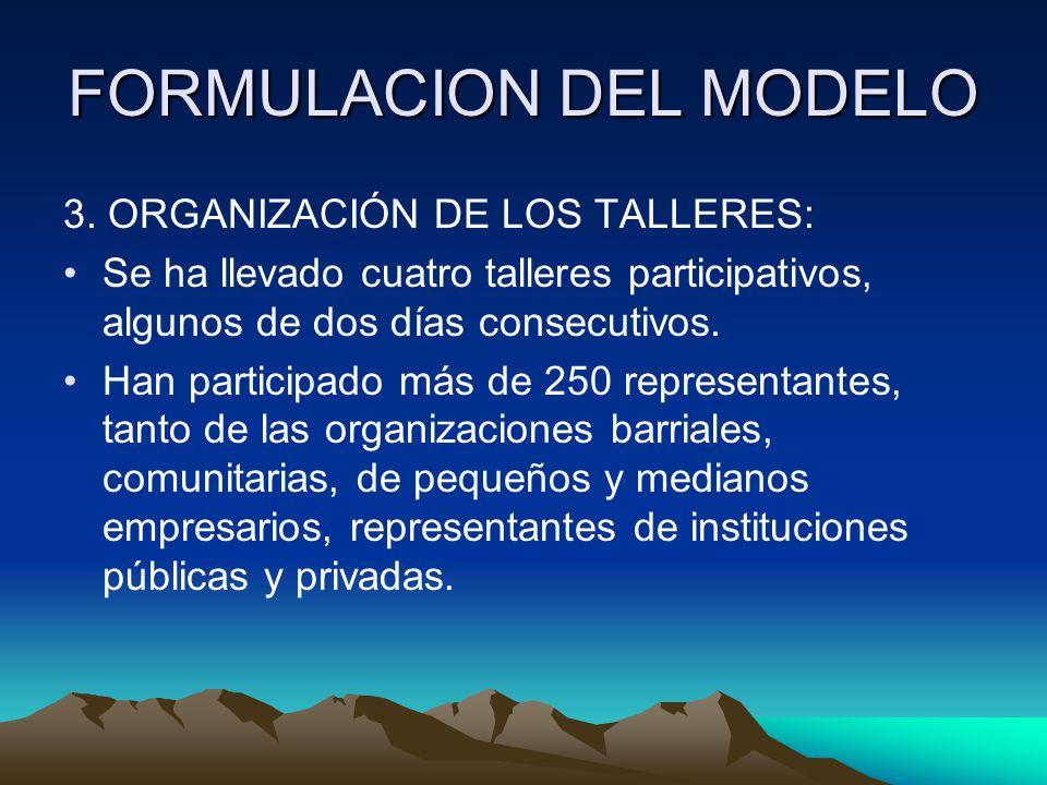 FORMULACION DEL MODELO